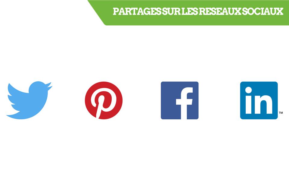 Boutons de partage sur les réseaux sociaux